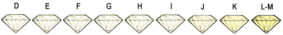 DiamondColor